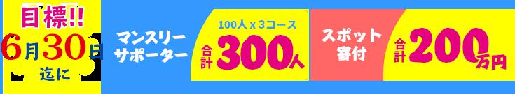 6月30日までに目標!マンスリーサポーター300人、スポット寄付200万!
